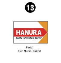 13 HANURA