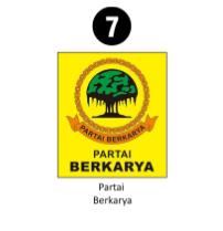 7 BERKARYA