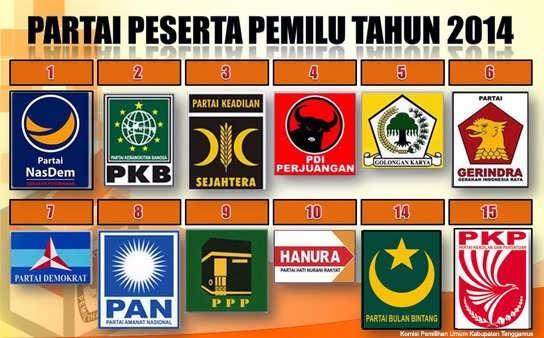 LOKASI KAMPANYE RAPAT UMUM PARTAI POLITIK PESERTA PEMILU 2014