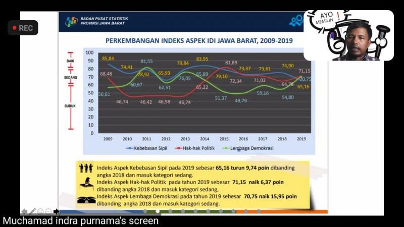 Kursus Demokrasi KPU Provinsi Jawa Barat